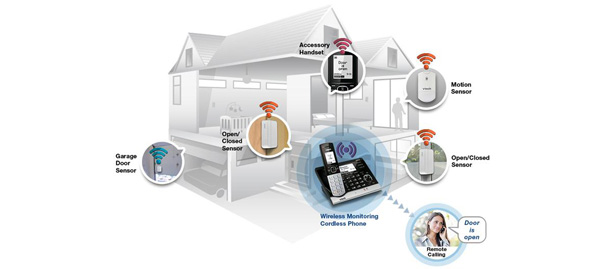 Vtech Smart Home Wireless Monitoring System With Cordless